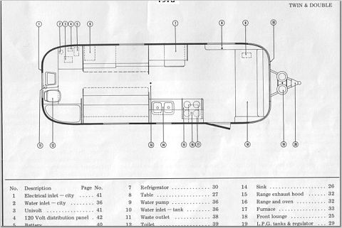 Airstream trailer floorplans land yacht floorplan viewrvs 1973 argosy 26 cheapraybanclubmaster Gallery