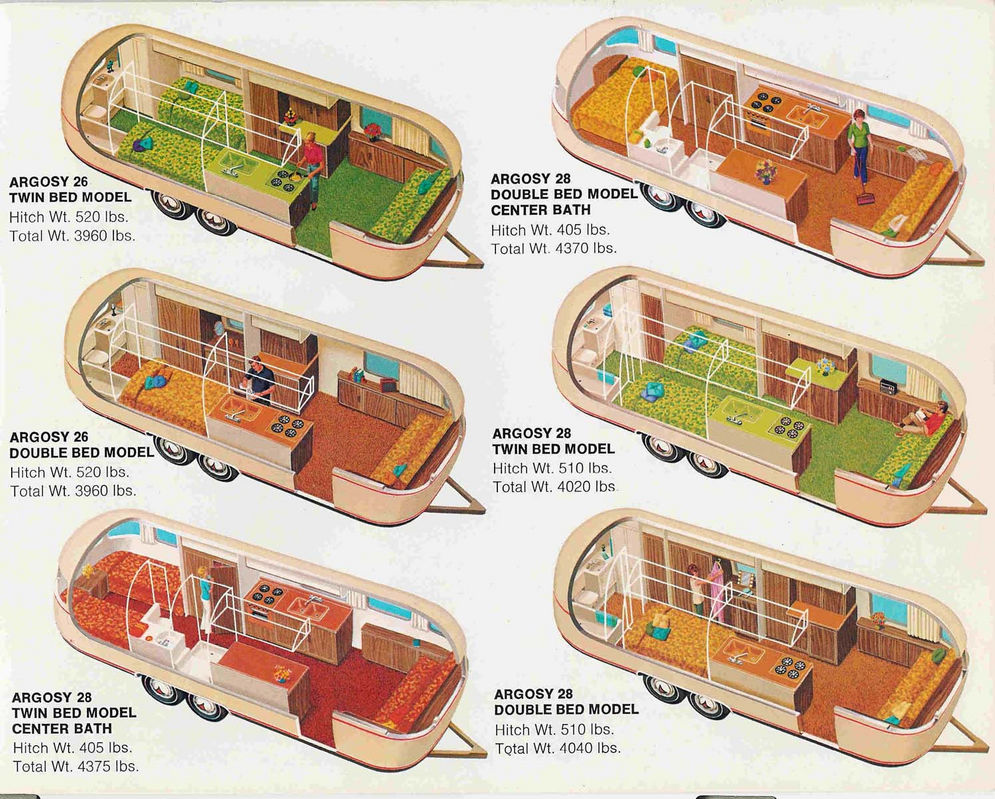 Airstream Trailer Floorplans Land Yacht Floorplan ViewRVscom