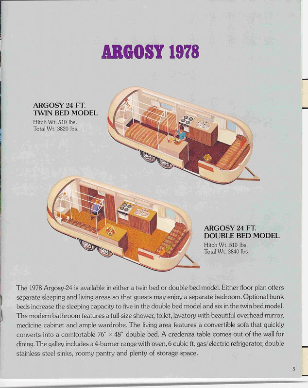 fp_1978_argosy_24 airstream trailer floorplans land yacht floorplan viewrvs com Basic Electrical Wiring Diagrams at gsmx.co